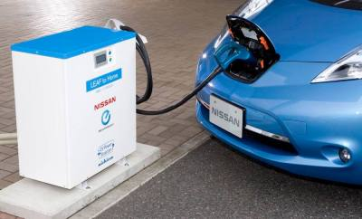 Nissan Leaf to Home electric car charging unit