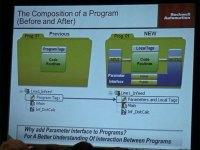 Studio 5000 V24 Program Parameters 1