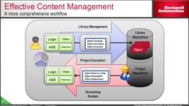 Studio-5000-Logix-Designer-Application-Code-Manager-Slide