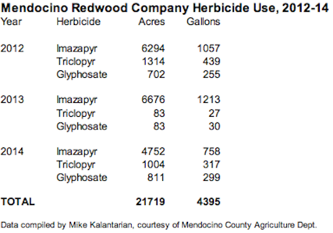 mrc-herbicide-2012-14