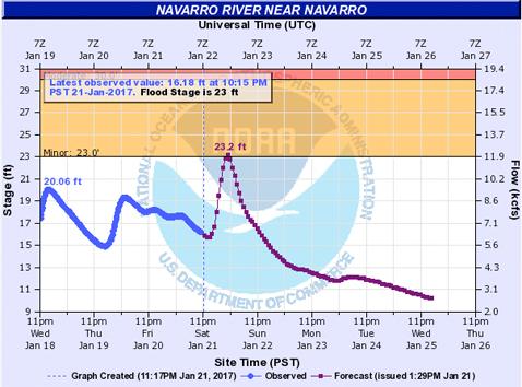 mendocino county today sunday jan 22 2017 anderson valley