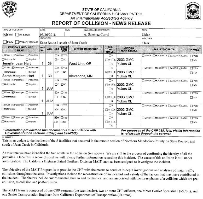 ca highway patrol incident report - Suzen rabionetassociats com