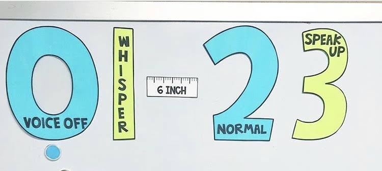 classroom-noise-levels