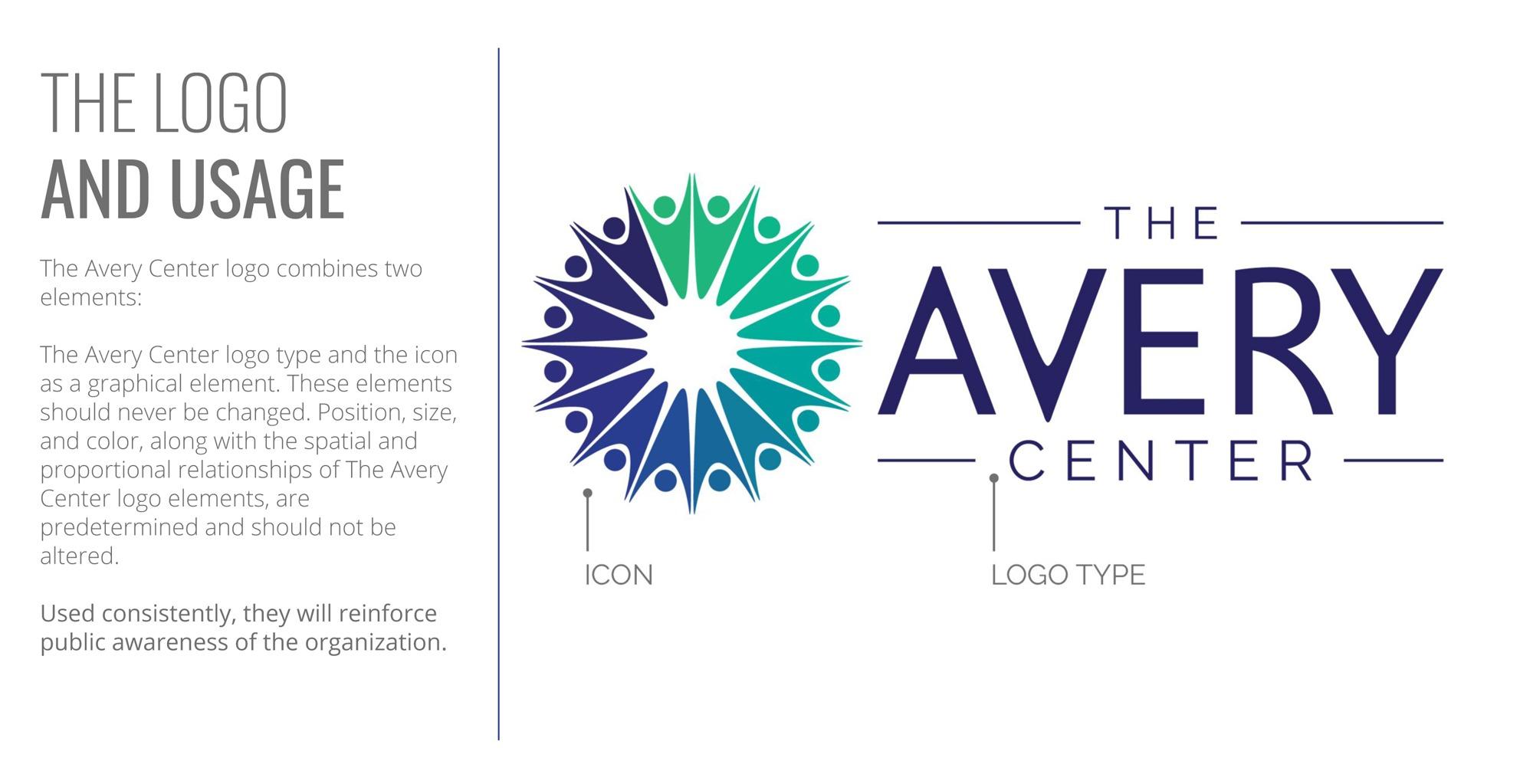 The Logo & Usage