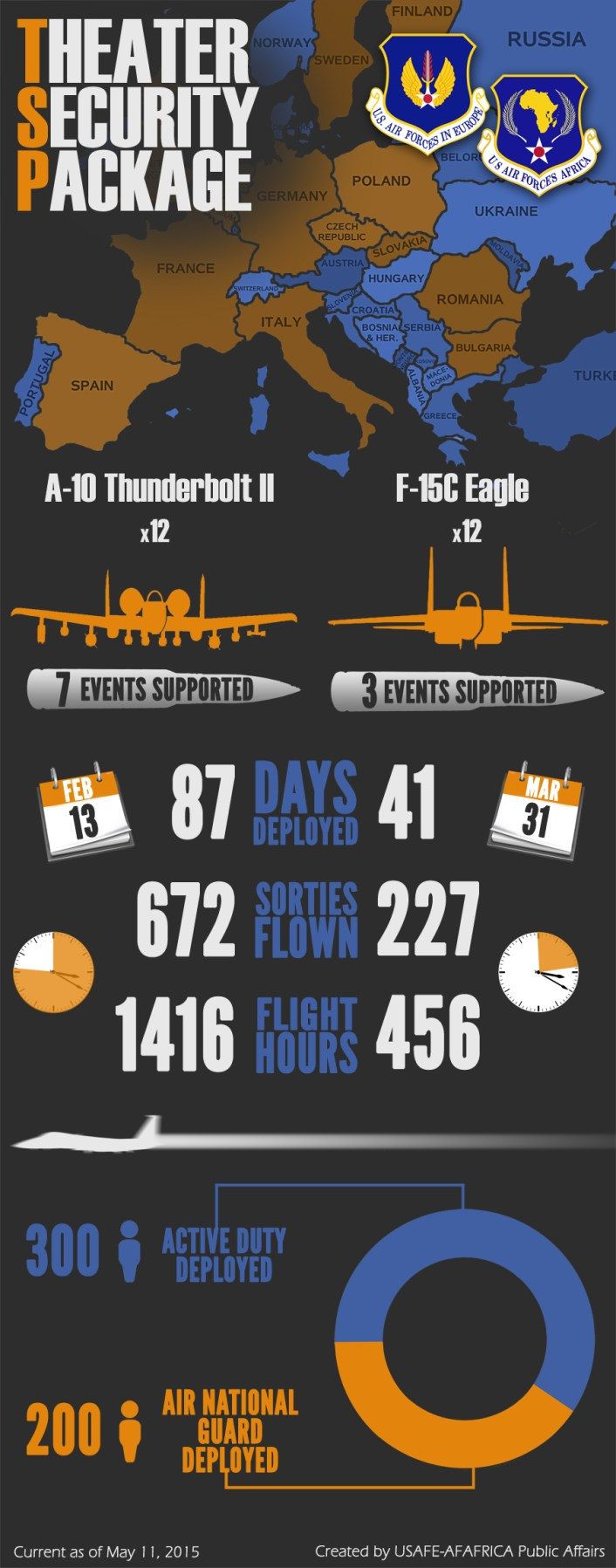 TSP Infographic