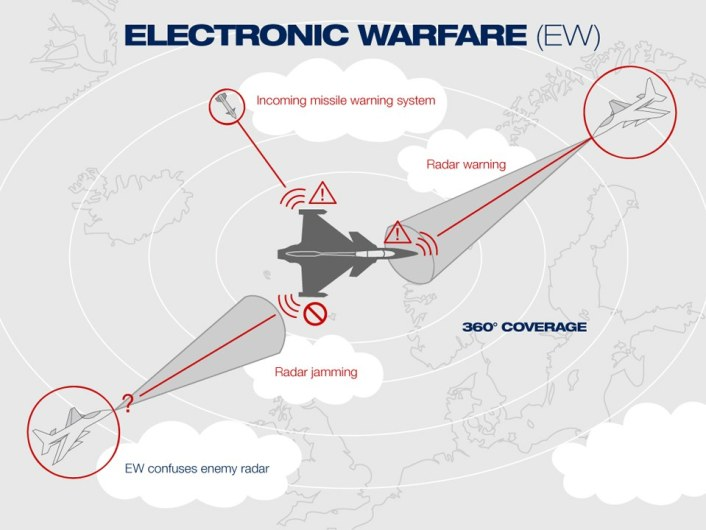 electronic-warfare