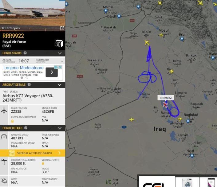Iraq activity 2