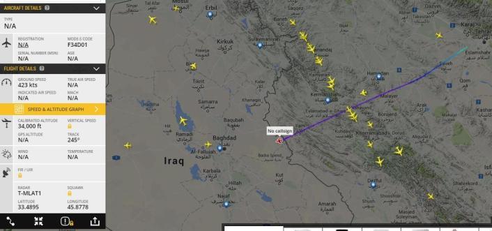 Iraq activity 4