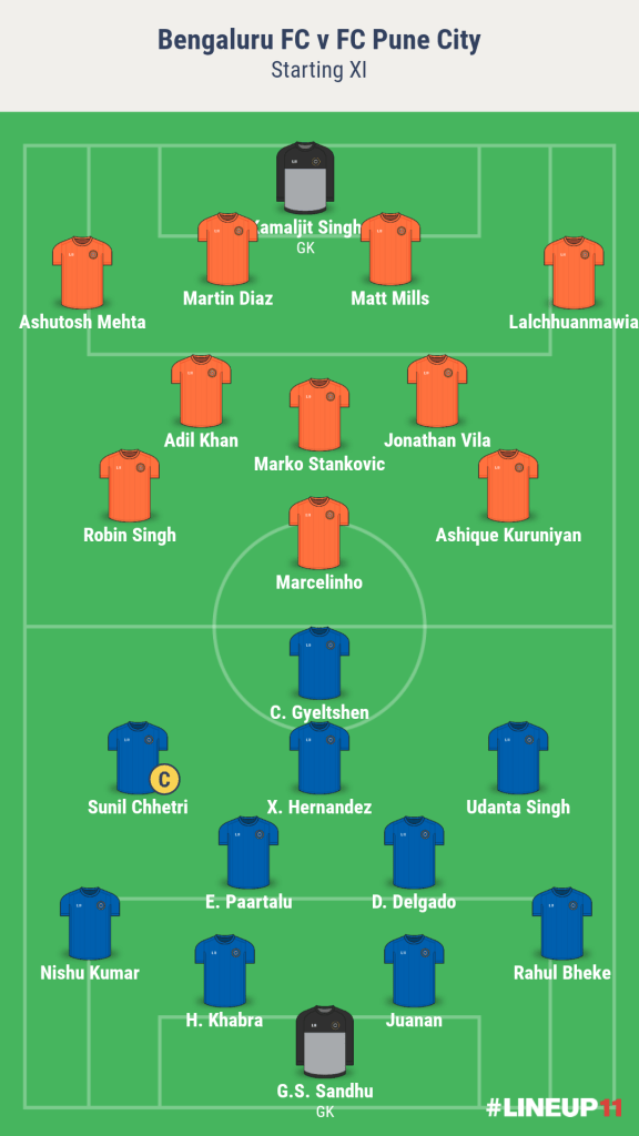 Bengaluru FC vs FC Pune City