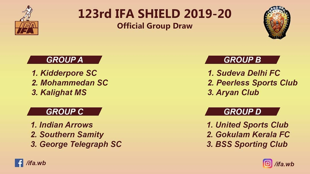 IFA Shield 2020 group draw