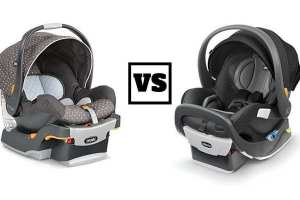 Chicco KeyFit 30 Vs. Chicco Fit2