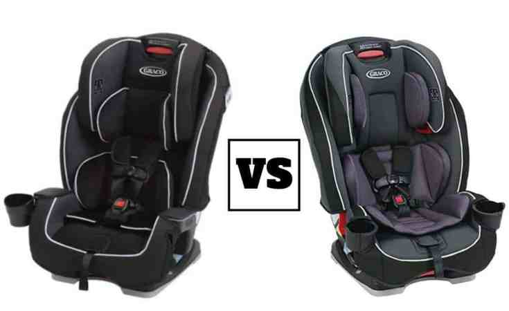 Graco Slimfit vs Graco Milestone