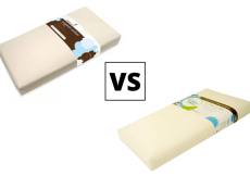 Naturepedic vs Lullaby Earth Crib Mattress