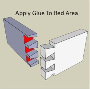 apply glue here