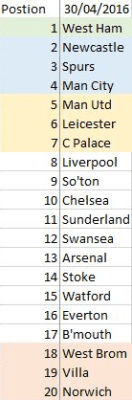 Screen Shot 2016-06-17 at 19.37.04