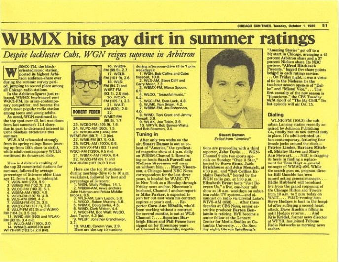 wbmx hits number one 1985