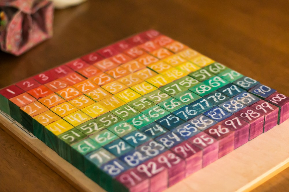 completed DIY Grimm's style rainbow 100 chart for math