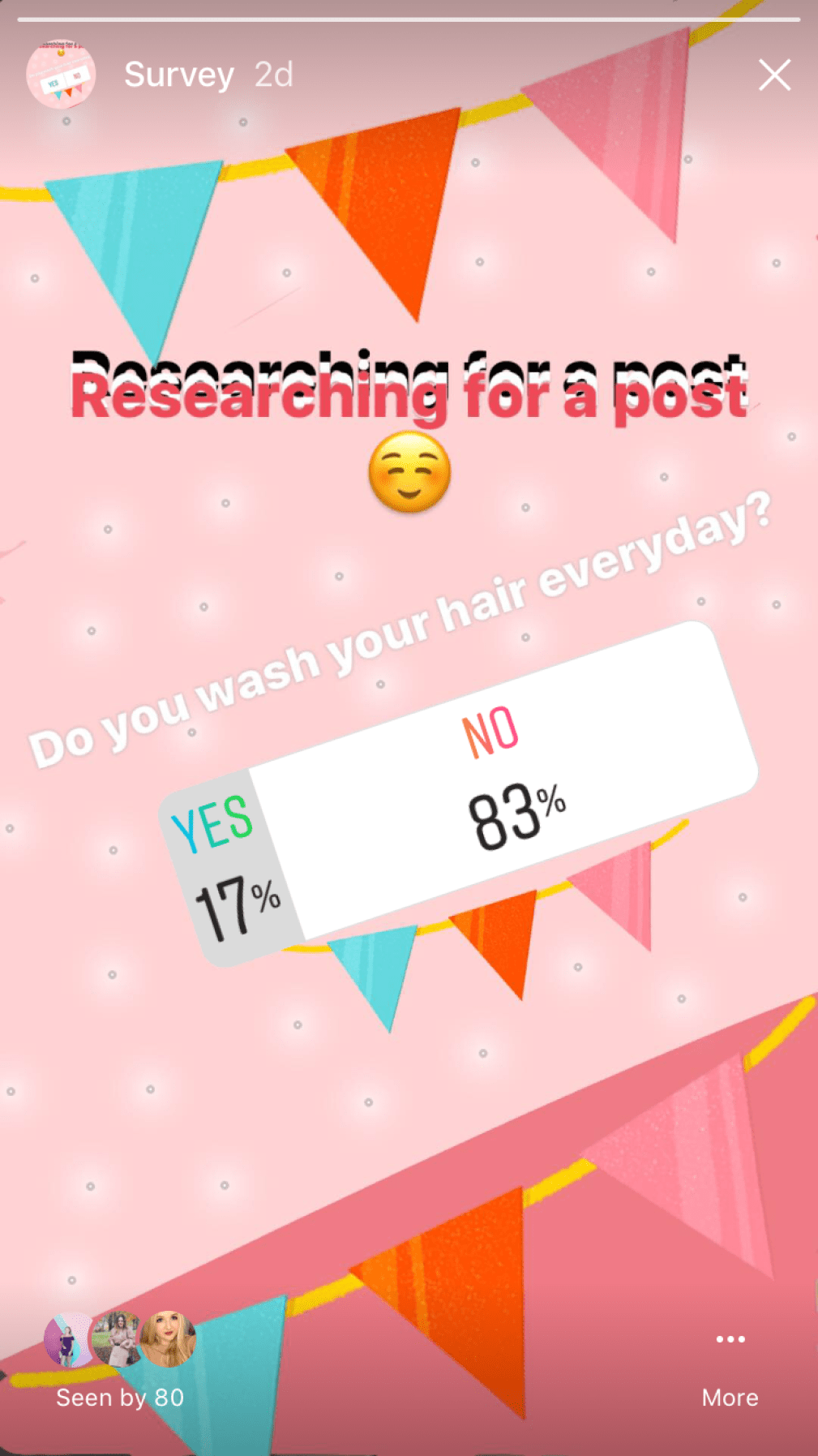 instagram survey. How often should we wash our hair?