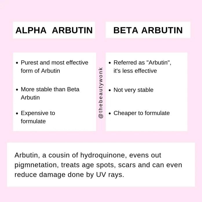 Difference between Alpha Arbutin and Beta Arbutin