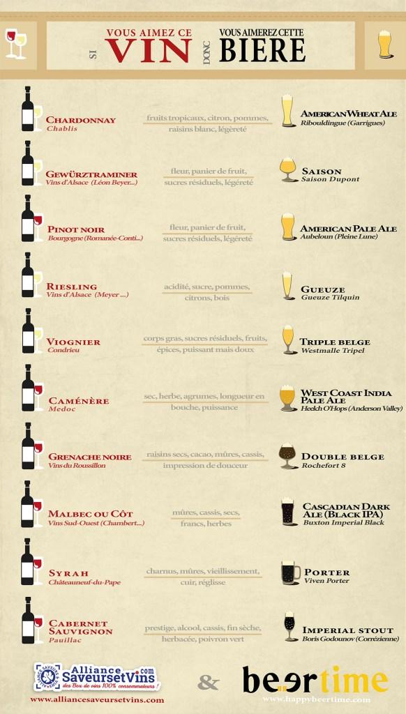 infographie-vin-biere1