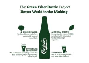 carlsberg-biodegradable-bottle