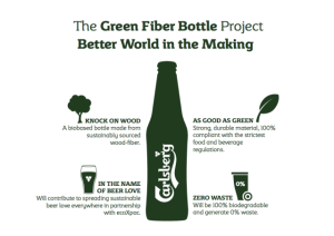 carlsberg-biodegradable-bottle