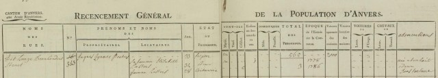 Image of a folio from population register. The column  and headers were preprinted.