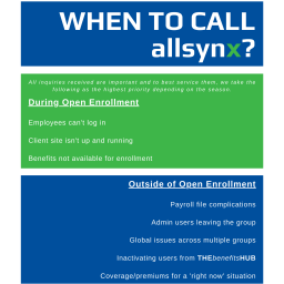 When to call allsynx
