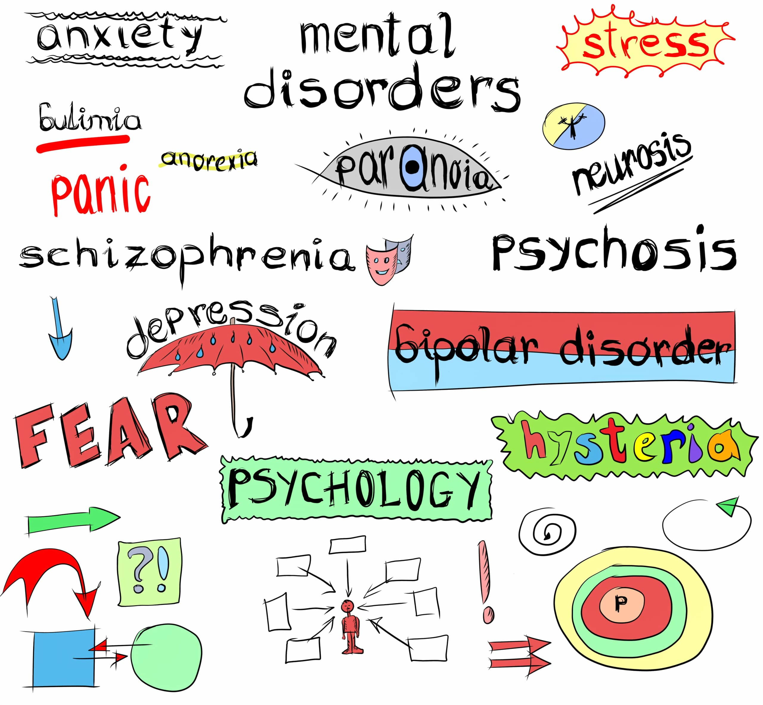 5 Ways To Improve Your Mental Health