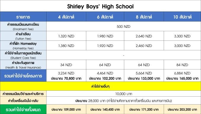 6. Shirley Boys High School.jpg