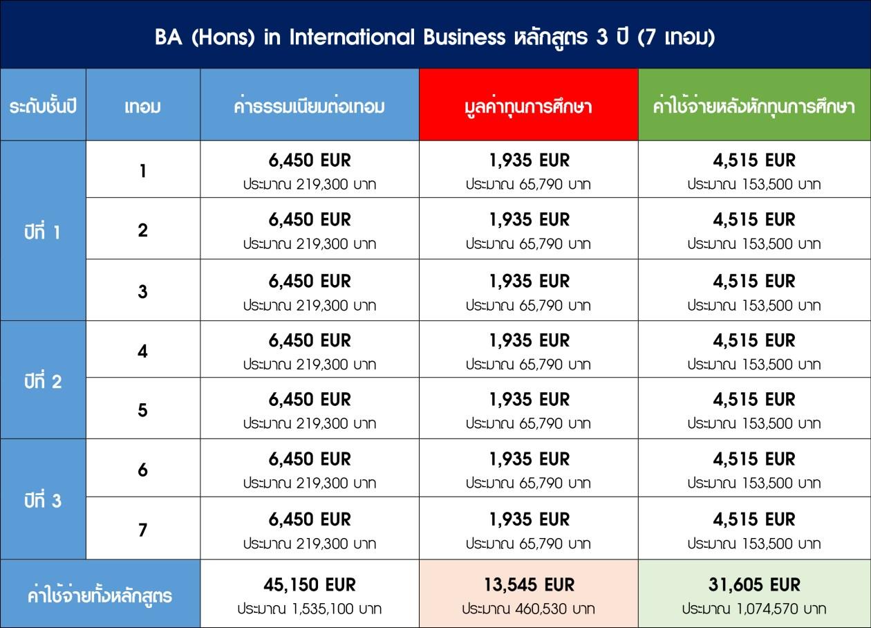 ค่าใช้จ่าย Barcelona-2.jpg