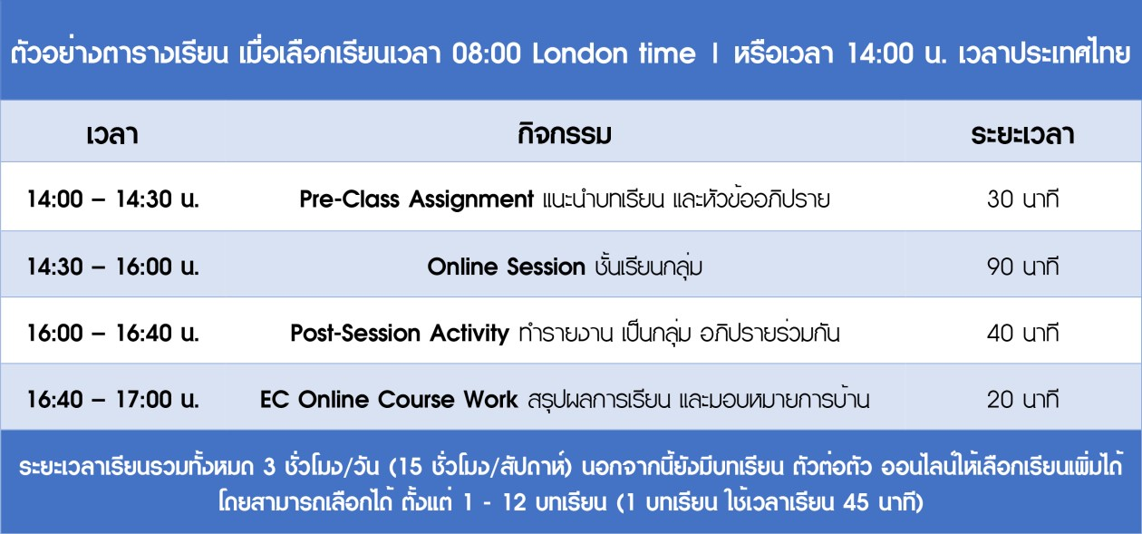 ตัวอย่างตารางเรียน เมื่อเลือกเรียนเวลา 08.jpg