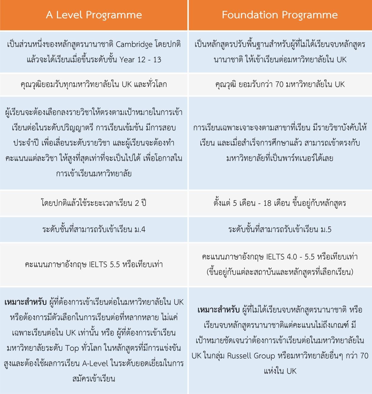 A Level Programme 3.jpg