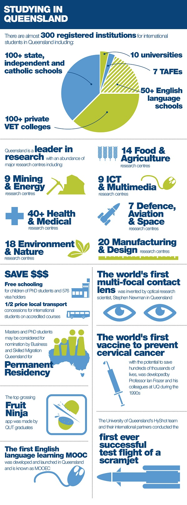 TIQ5516_infographic_C10-02.jpg