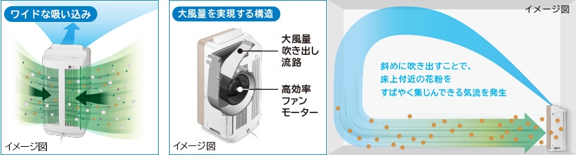 空気清浄機 EP-NVG90 機能