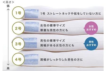 1号から4号までの枕の高さの違い