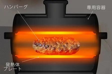 かんたん両面焼きレンジの専用容器の仕組み