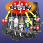 Detecting Carbon Dioxide Experiment