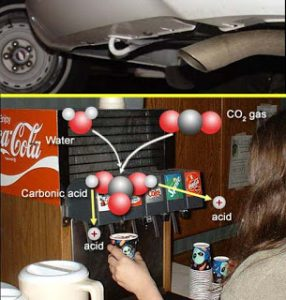 Detecting Carbon Dioxide Experiment