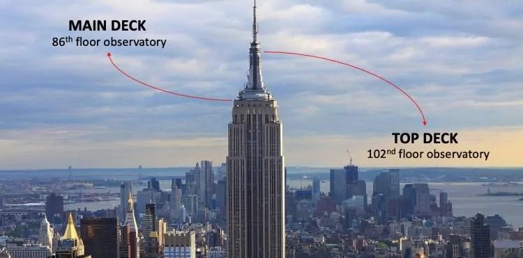 Empire State's Main Deck vs Top Deck