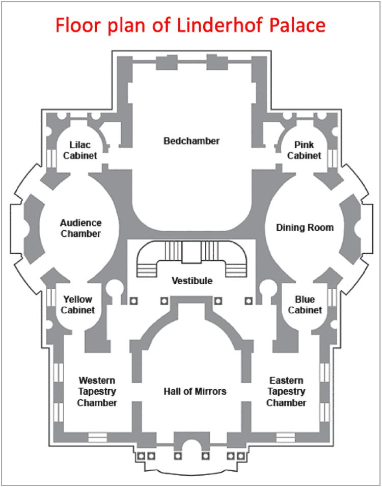 Floor plan of Linderhof Palace