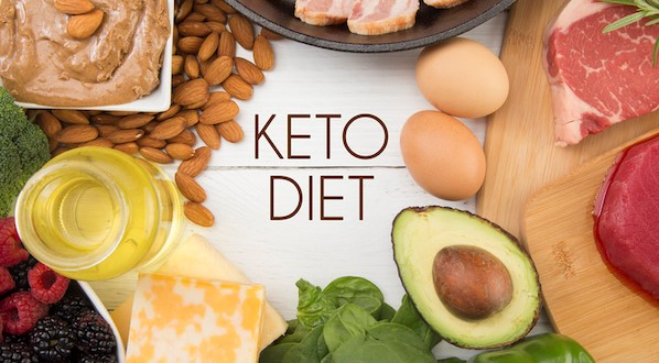 Ketogenic diet: scientific review of the good and bad