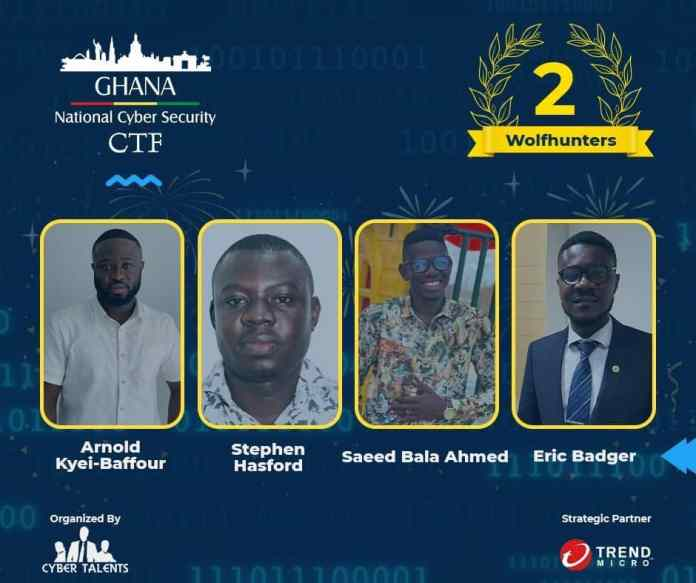 3 Inveteck Global teams qualify for Arab and Africa Regional CTF 2021