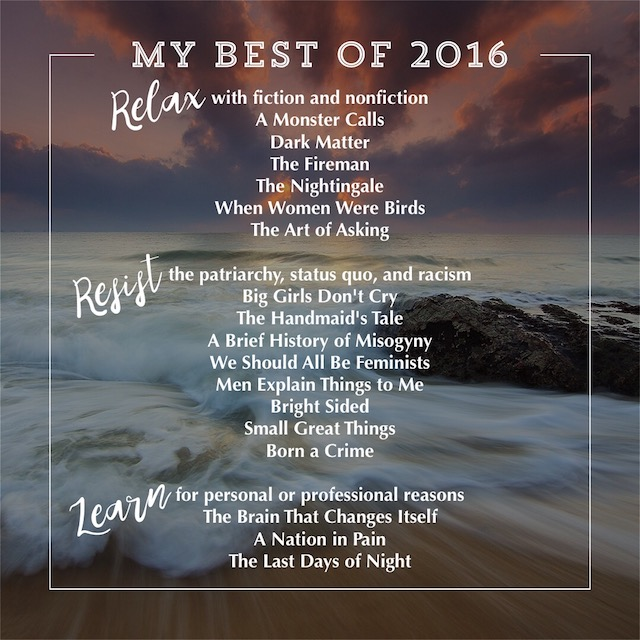 My Favorite Books of 2016—Grouped by Category
