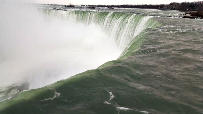 power of niagara falls river