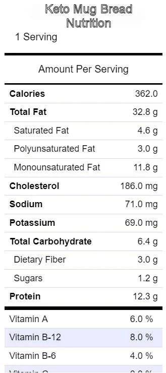 Low carb Keto mug bread nutrition information