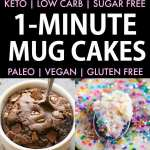 Best Easy Keto Mug Cake Recipes Paleo Vegan The Big Man S World