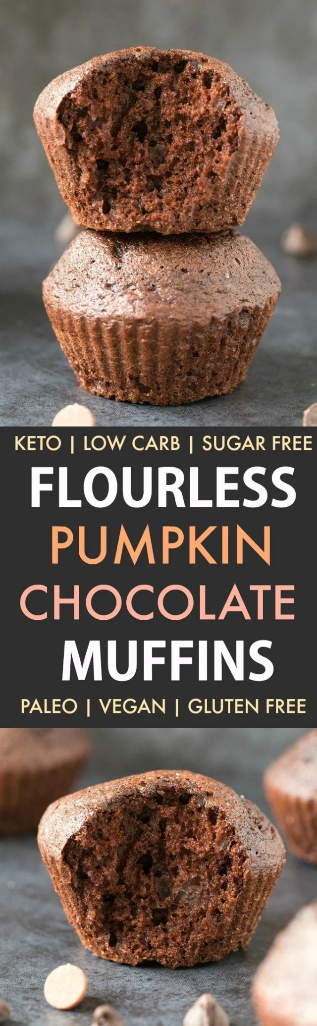 Healthy Flourless Pumpkin Chocolate Muffins in a collage