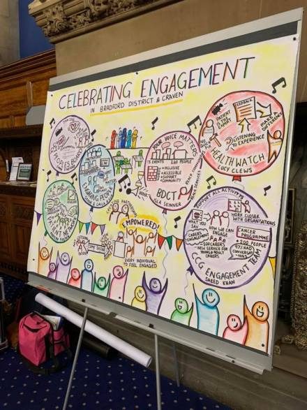 A celebration event for the different engagement organisations in the Bradford area.