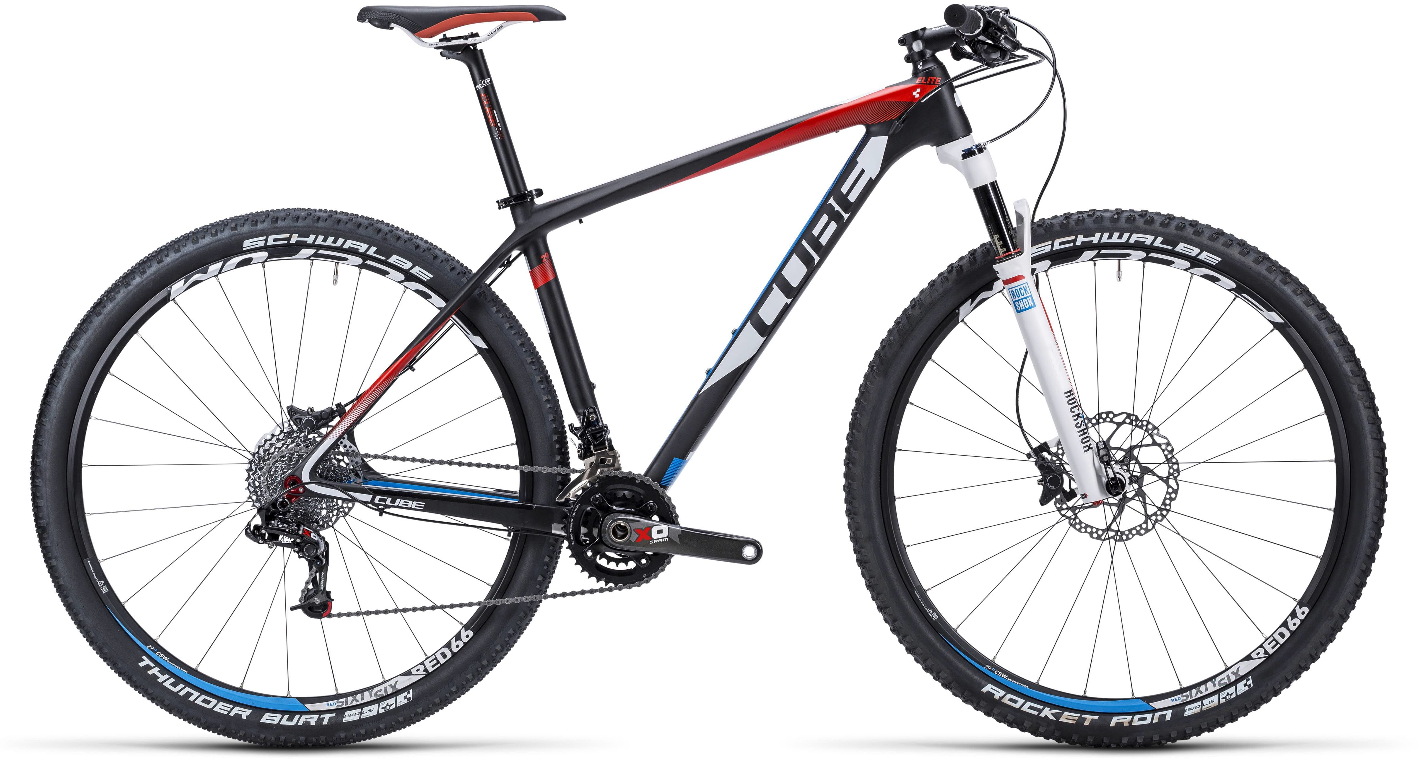 Cube Elite Super Hpc Pro 29 Review